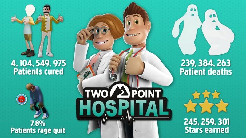 Статистика Two Point Hospital за два года